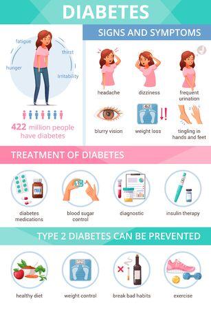 Cartoon-Infografiken mit Informationen über die Behandlung von Diabetes-Symptomen und die Vektorillustration zur Vorbeugung