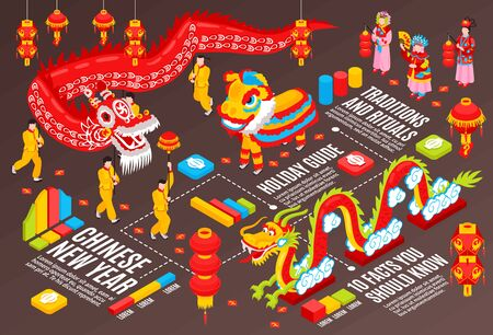 Chinese new year infographics background demonstrated festive attributes national traditions and rituals isometric vector illustration