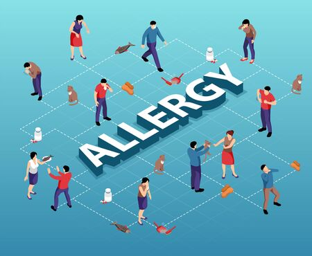 Isometric flowchart with various allergens and people suffering from allergy on blue background 3d vector illustration Illusztráció