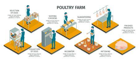 Isometrische Geflügelfarm horizontale Infografiken mit Charakteren von Arbeitern und Tieren arbeiten Aktivitäten mit Textunterschriften Vektor-Illustration