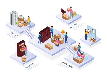 Relocation service flowchart with repairs and packing symbols isometric