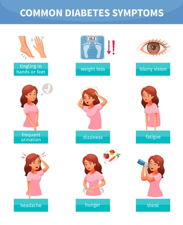 Cartoon icons set with common diabetes symptoms isolated on white background vector illustration 向量圖像