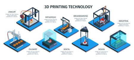 Isometric 3d printing horizontal infographics with images representing different stages of production process and text captions vector illustration