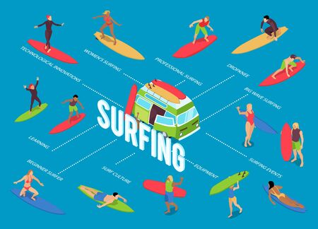Surfing innovations equipment isometric flowchart with beginners drop knee big wave body boarding technique learning vector illustration