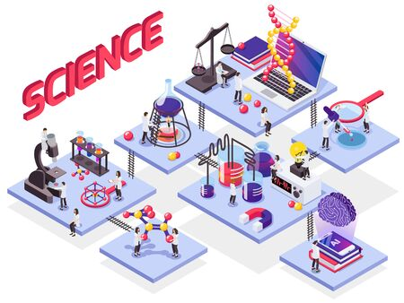 Science isometric flowchart with text and set of connected platforms with test tubes microscopes and molecules vector illustration