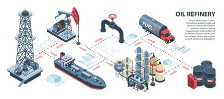 Isometrische horizontale Infografiken der Erdölindustrie mit isolierten Bildern von Infrastrukturelementen mit Pfeilen und Grafiken Vektorgrafiken