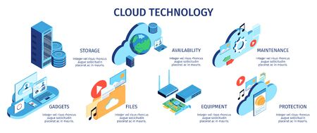 Isometric cloud service horizontal infographics with compositions of conceptual icons and pictograms with editable text captions vector illustration 向量圖像