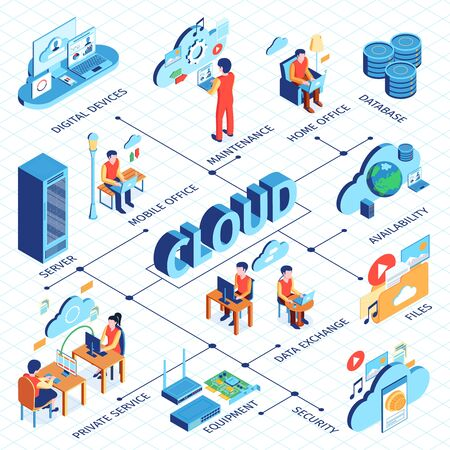 Isometric cloud service flowchart composition with text and isolated icons pictograms and people combined into network vector illustration Illusztráció