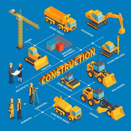 Isometric construction flowchart with isolated images of civil engineering vehicles and machinery with people and text vector illustration