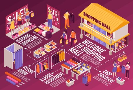 Shopping mall clothing department isometric infographic flowchart with sale showcase fitting room assistant display stands vector illustration Vetores