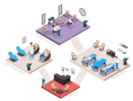 Massage therapy isometric rooms composition with set of rectangular platforms with people equipment and furniture images vector illustration Vector Illustratie