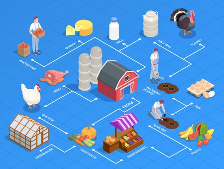 Isometric flowchart with local farm products equipment birds farmers on blue background 3d vector illustration Illustration