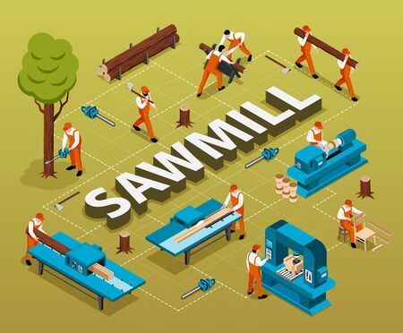 Isometric sawmill woodworking flowchart composition with 3d text surrounded by human characters instruments and tree trunks vector illustration Stockfoto - 134902863