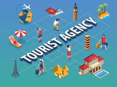 Isometric tourist agency flowchart with 3d text surrounded by world known places of interest and people vector illustration