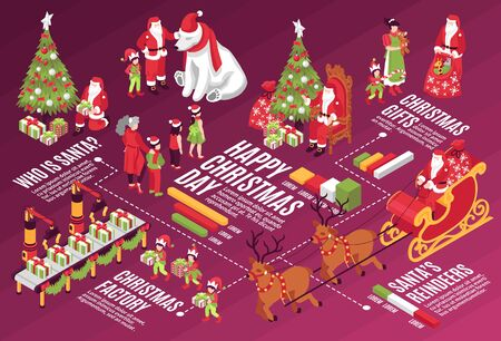 Isometric santa claus christmas horizontal composition with colourful graphs text captions human characters and new year trees vector illustration