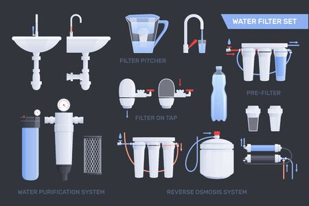 Flat water filter icon set with pitcher filter on tap water purification system reverse osmosis system descriptions vector illustration