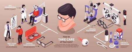Isometric ophthalmology horizontal infographics with characters of patients and doctors eye glass frames and arrows with text vector illustration