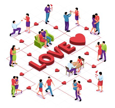 Isometric couple love flowchart composition