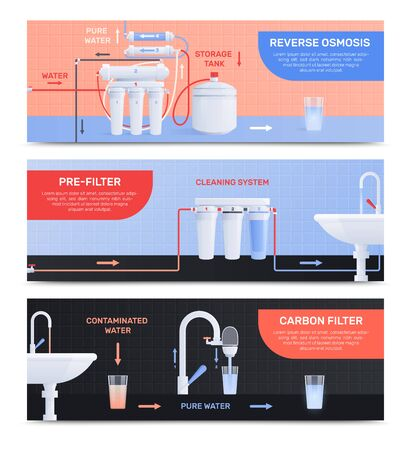 Two water filter flat horizontal banner set with reverse osmosis pre filter and carbon filter descriptions vector illustration