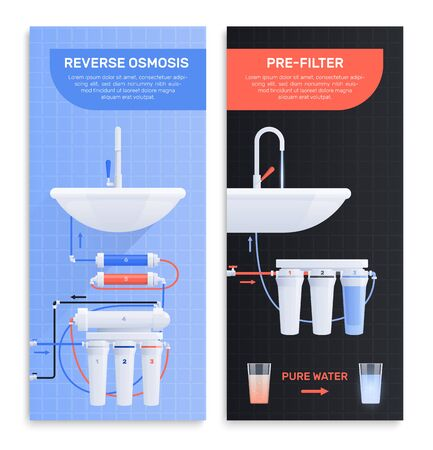 Two water filter flat vertical banner set with reverse osmosis and prefilter headlines vector illustration 向量圖像