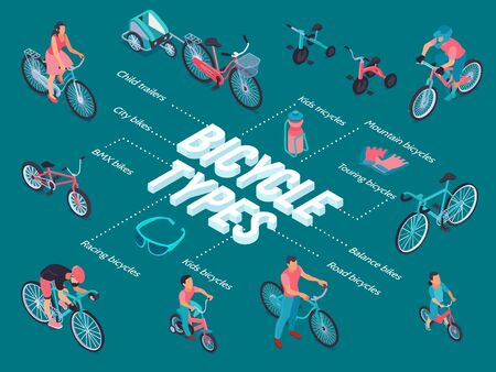 Bicycle types isometric flowchart including city bmx racing road balance touring mountain kids vehicles vector illustration