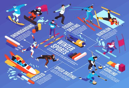Winter sport isometric infographic flowchart with snowboarding alpine skiing biathlon curling speed skating bobsled diagrams vector illustration
