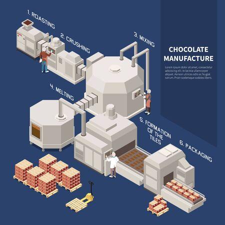 Fabrication de chocolat infographies isomères illustrées torréfaction concassage mélange fusion formation de tuiles emballage processus technologiques illustration vectorielle Vecteurs