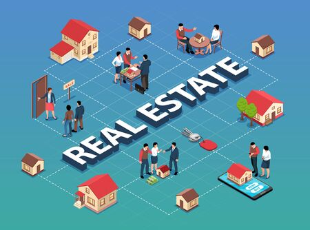 Isometric real estate flowchart composition with 3d text images of living houses and characters of people vector illustration