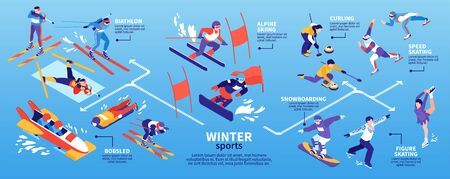Winter sport isometric infographic flowchart banner with alpine skiing biathlon curling speed and figure skating vector illustration Illustration