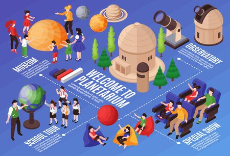 Isometric planetarium horizontal composition with flowchart text captions and human characters with buildings telescopes and planets vector illustration