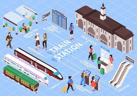 Isometric railway station flowchart with images of people train cars and terminal building with text captions vector illustration Ilustração