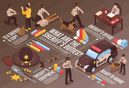 Isometric sheriff horizontal composition with human characters of marshal with criminals and graphs with text captions vector illustration