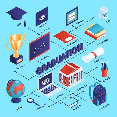 Isometrisches Abschlussdiplom-Flussdiagramm mit Zusammensetzung von bearbeitbaren Textunterschriften und isolierten Bildern von Schulartikeln, Vektorgrafiken