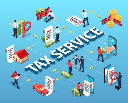 Annual income tax return accounting service for employees entrepreneurs business real estate owners isometric flowchart vector illustration  Иллюстрация