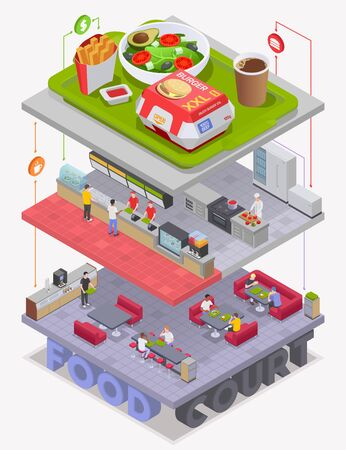 Food court isometric composition with set of storey platforms with meal images and indoor venue views vector illustration