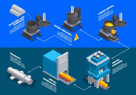 Metallurgy foundry industry isometric flowchart with infographic text captions lines with factory facilities and machinery images vector illustration Vecteurs