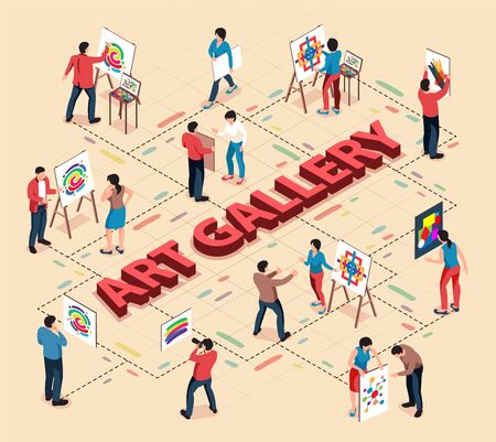 Isometric exhibition gallery flowchart composition with human characters of artists and visitors with editable text captions vector illustration