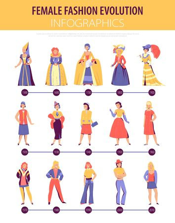 Fashion history female clothing evolution flat infographic women wear timeline from middle ages to contemporary vector illustration