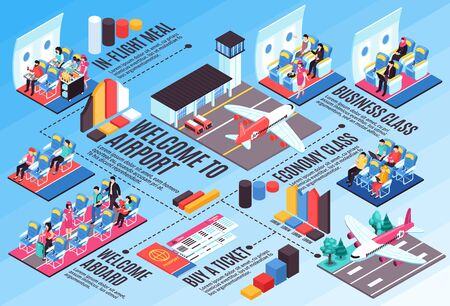 Air flights tickets booking boarding pass aircraft business economy class interior airport landing isometric infographic vector illustration