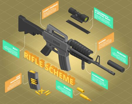 Army weapons soldier isometric infographics with image of rifle gun with accessories parts and text captions vector illustration