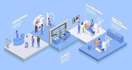 Stomatology clinic isometric concept with anesthesia and treatment symbols vector illustration Vektoros illusztráció