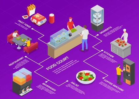 Food court isometric flowchart composition with editable text and images of counters with food and people vector illustration Vectores