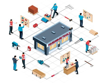 Isometric flowchart with people buying things at hardware tools shop 3d vector illustration Vettoriali