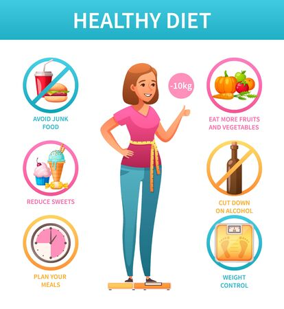 Healthy lifestyle nutrient rich diet cartoon infographic poster with weight control meals products to avoid vector illustration Illusztráció