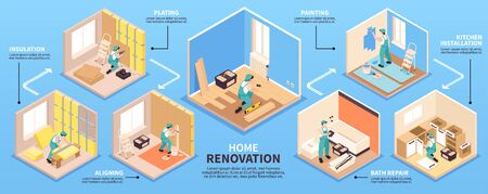 Isometric repairs infographics with editable text captions and set of indoor views with people finishing works vector illustration Иллюстрация