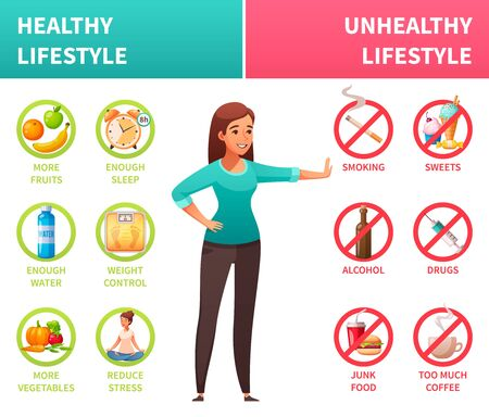 Healthy unhealthy lifestyle infographic cartoon poster with fruit vegetable diet vs smoking drugs caffeine consumption vector illustration Vetores