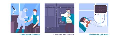 Coronavirus flat illustrations set of people testing for infection observed quarantine wear protective masks isolated vector illustration