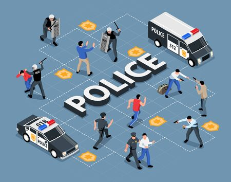 Isometric police flowchart composition with images of shields patrol cars and characters of criminals and officers vector illustration