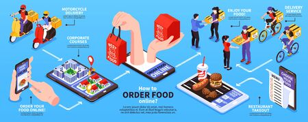 Order food online isometric flowchart with restaurant menu app bike scooter couriers customers lunch delivery vector illustration