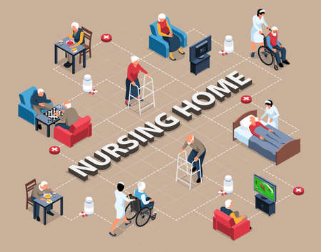 Isometric nursing home flowchart composition with characters of senior people with personal assistants lines and text vector illustration